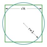 Kvadratura kruga 150x150 Квадратура круга (сказка для взрослых).