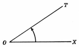 Теоремы по геометрии 7 класс