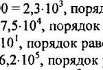 Standartnyiy vid chisla 150x103 Стандартный вид числа